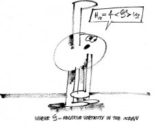 http://studiojarvis.com/files/gimgs/th-79_relative_vorticity_in_the_ocean.jpg